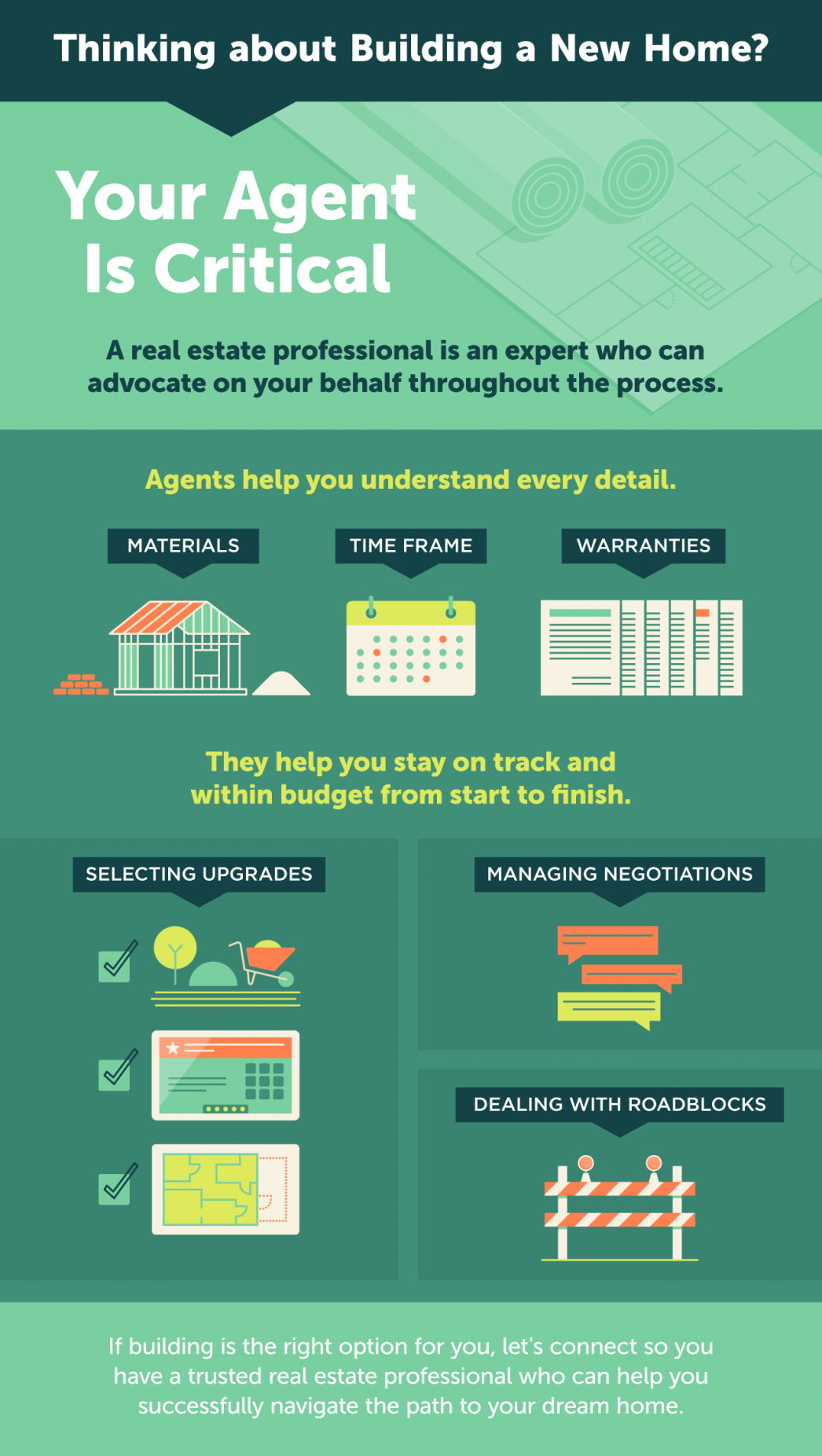 Thinking about Building a New Home? Your Agent Is Critical. [INFOGRAPHIC]   MyKCM
