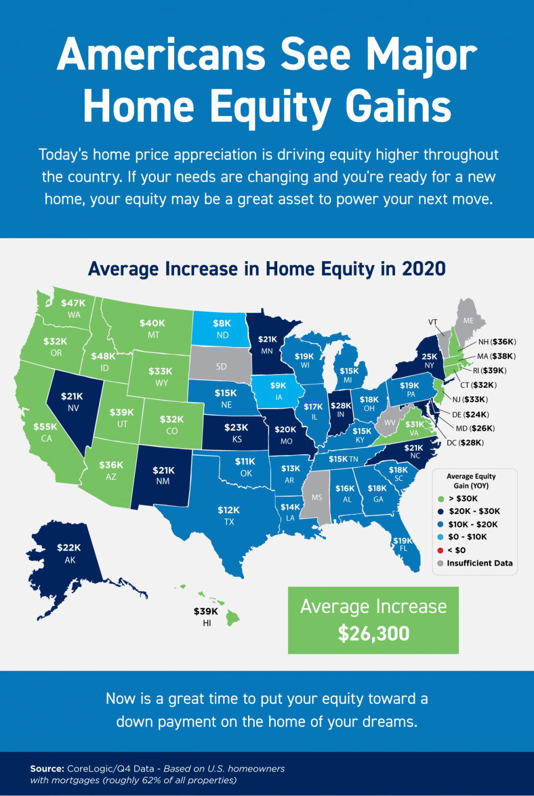 Americans See Major Home Equity Gains [INFOGRAPHIC]   MyKCM