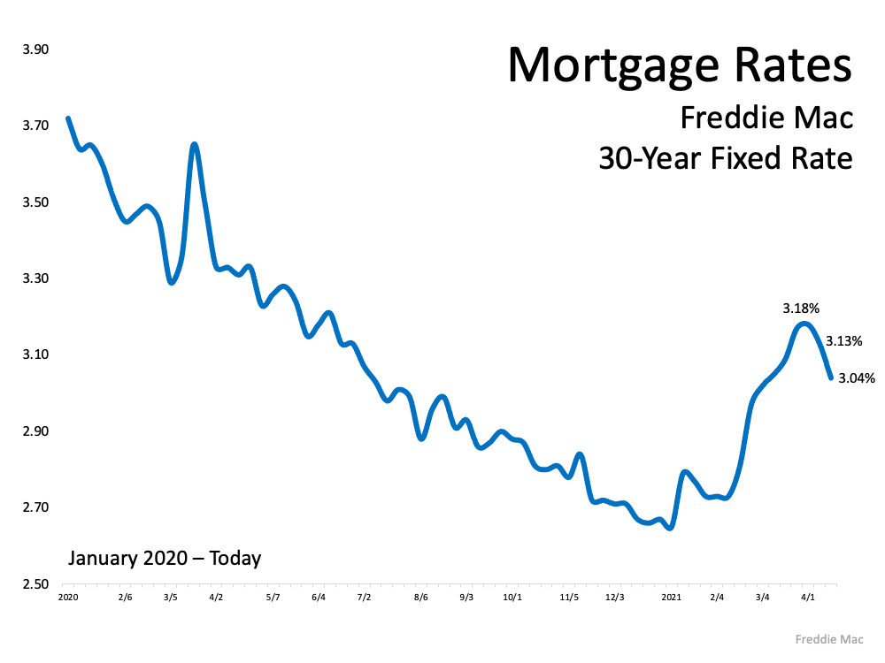 Planning to Move? You Can Still Secure a Low Mortgage Rate on Your Next Home | MyKCM