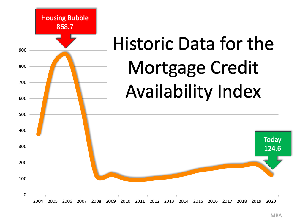 There's No Reason To Panic Over Today's Lending Standards